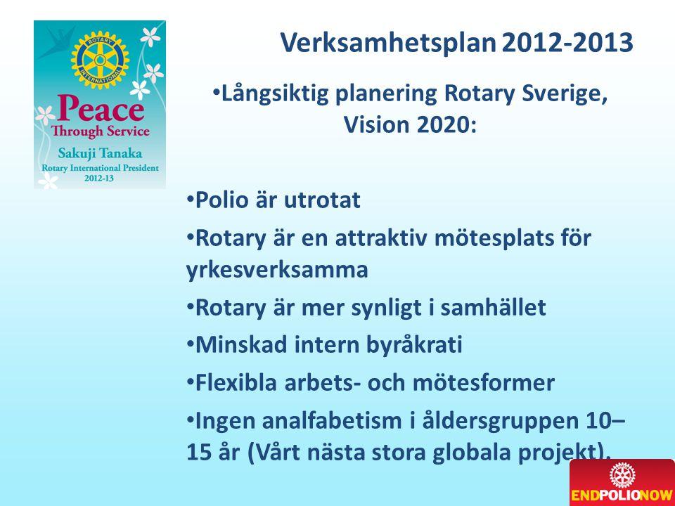 Långsiktig planering Rotary Sverige, Vision 2020: