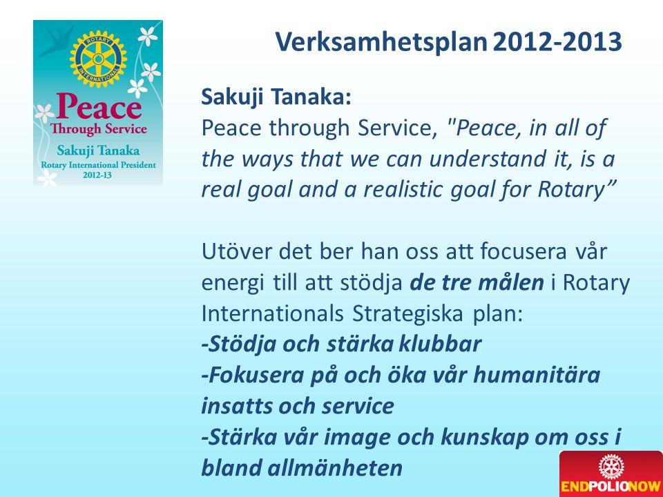 Verksamhetsplan 2012-2013 Sakuji Tanaka: