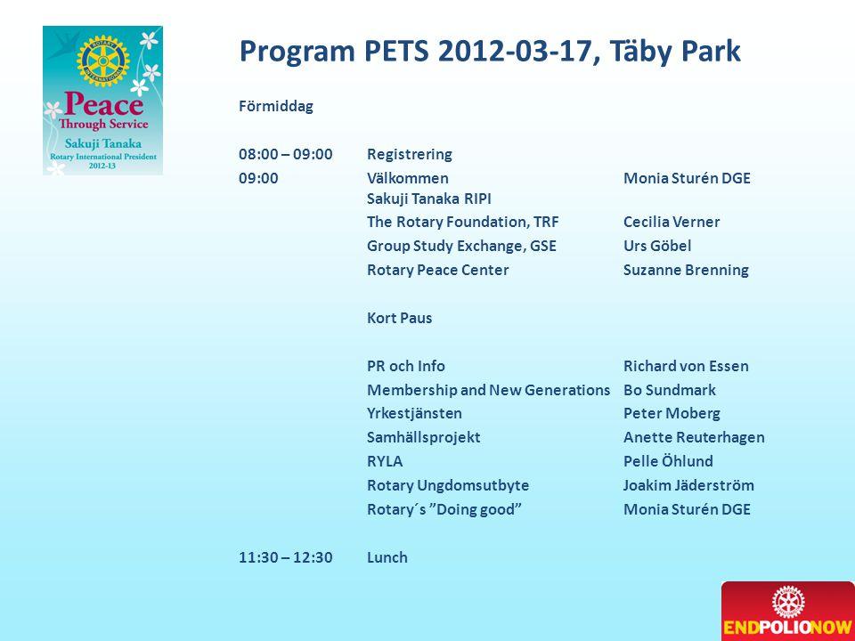 Program PETS 2012-03-17, Täby Park