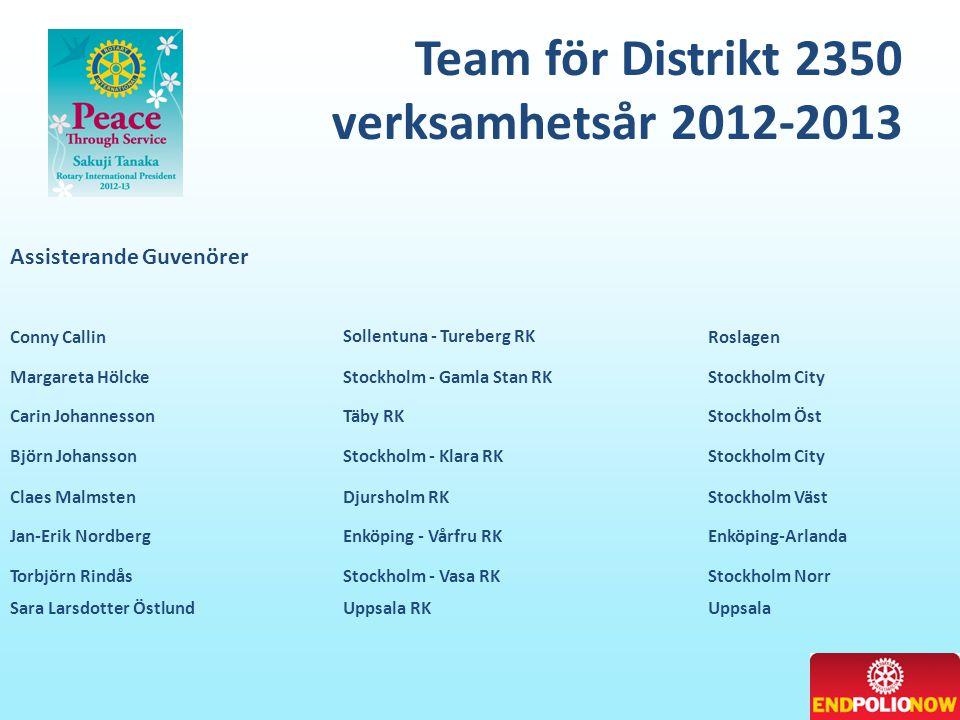 Team för Distrikt 2350 verksamhetsår 2012-2013