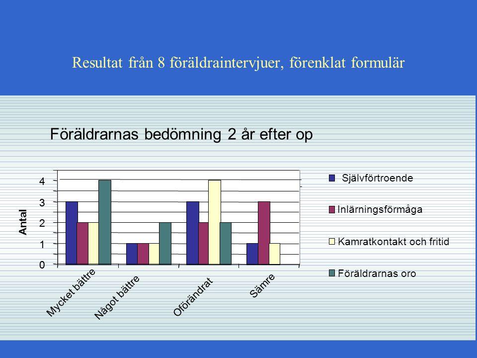 Resultat från 8 föräldraintervjuer, förenklat formulär