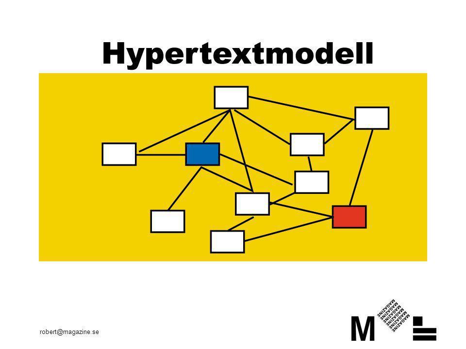 Hypertext är grunden för webben