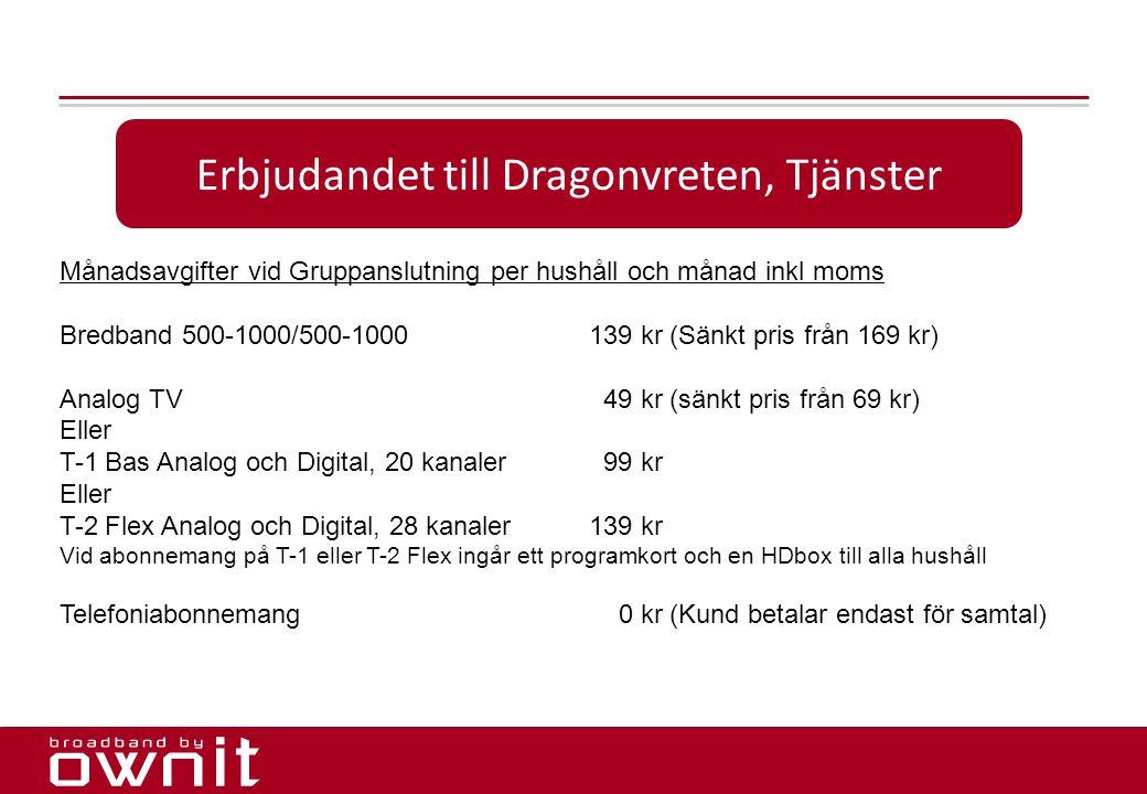 Erbjudandet till Dragonvreten, Tjänster