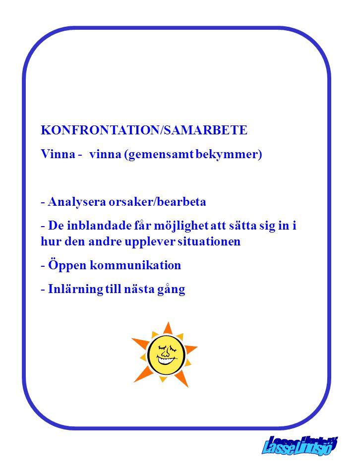 KONFRONTATION/SAMARBETE