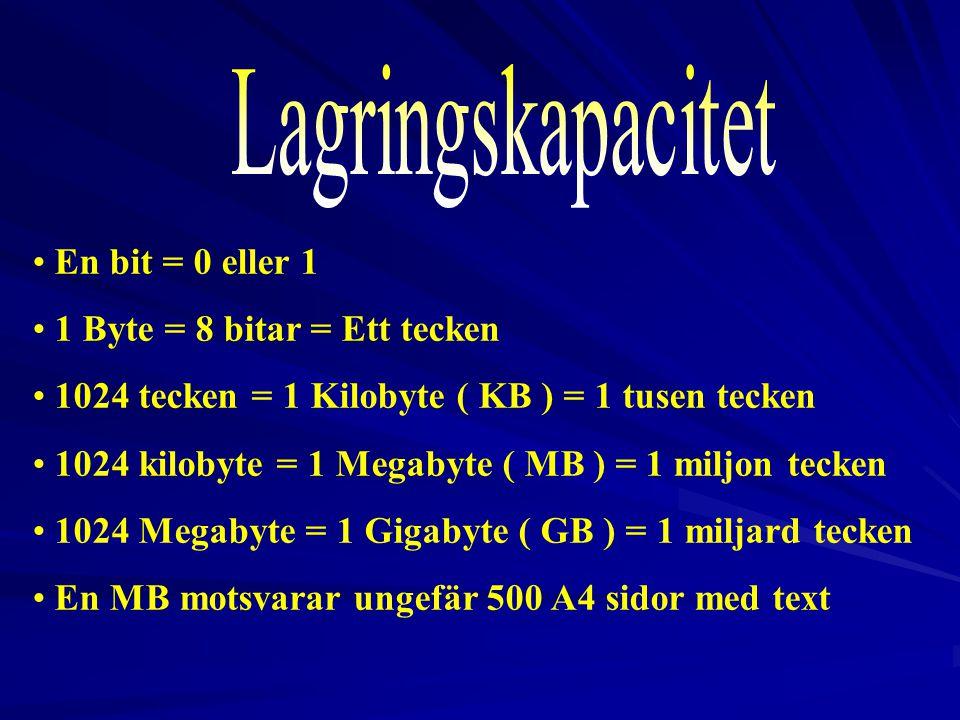 Lagringskapacitet En bit = 0 eller 1 1 Byte = 8 bitar = Ett tecken
