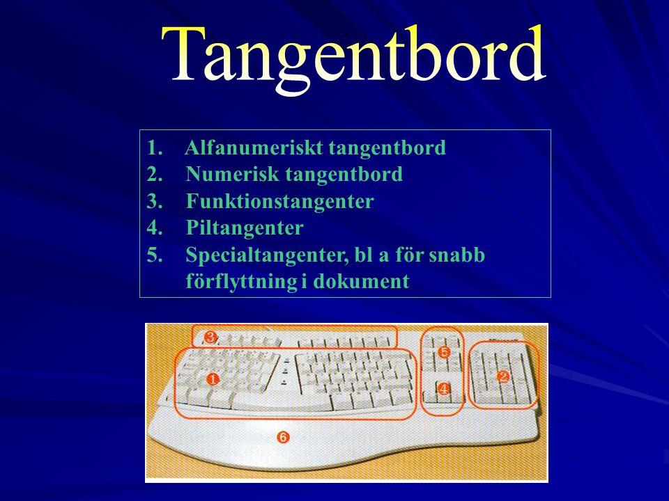 Tangentbord Alfanumeriskt tangentbord Numerisk tangentbord