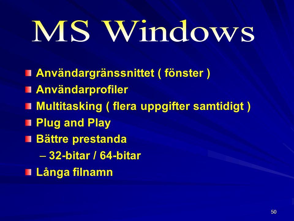 MS Windows Användargränssnittet ( fönster ) Användarprofiler
