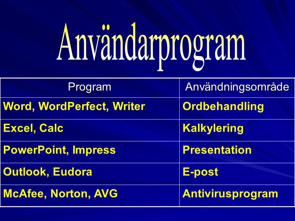 Användarprogram Program Användningsområde Word, WordPerfect, Writer