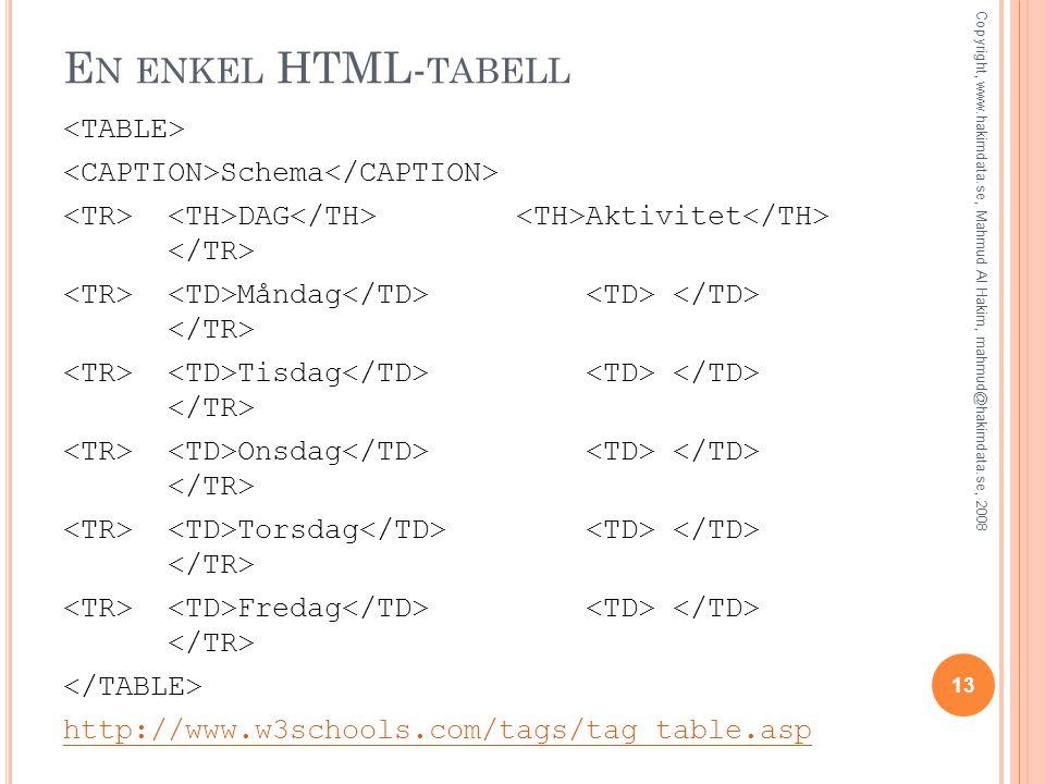 En enkel HTML-tabell