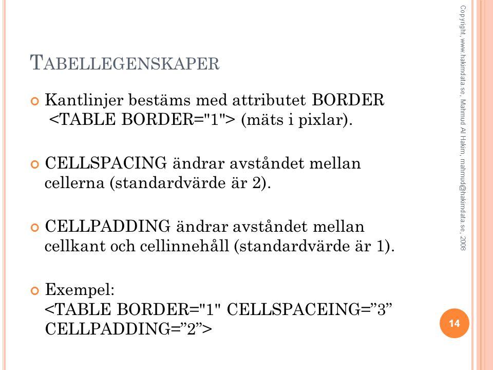 Tabellegenskaper Kantlinjer bestäms med attributet BORDER <TABLE BORDER= 1 > (mäts i pixlar).