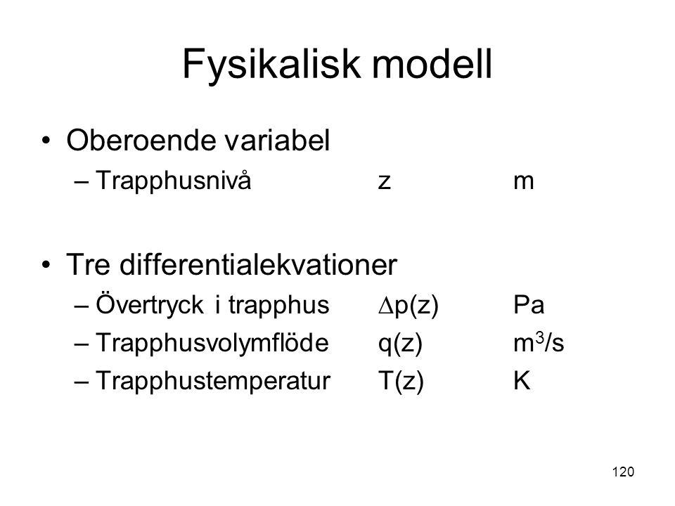Fysikalisk modell Oberoende variabel Tre differentialekvationer
