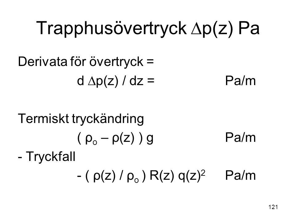 Trapphusövertryck ∆p(z) Pa