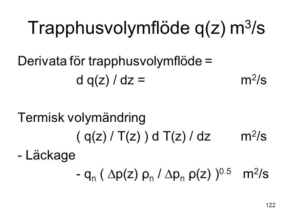 Trapphusvolymflöde q(z) m3/s