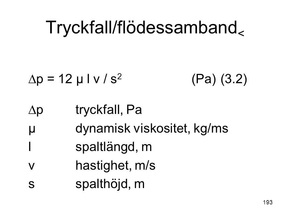 Tryckfall/flödessamband<