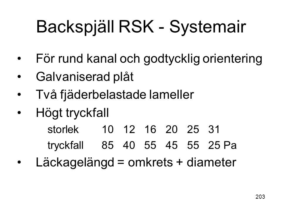 Backspjäll RSK - Systemair