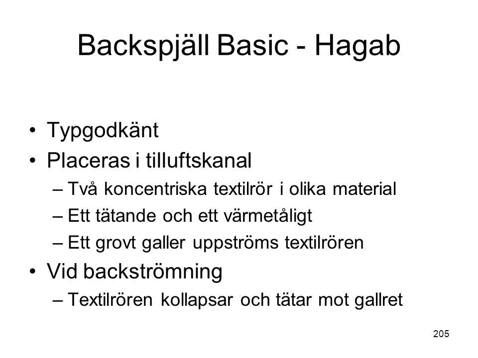 Backspjäll Basic - Hagab