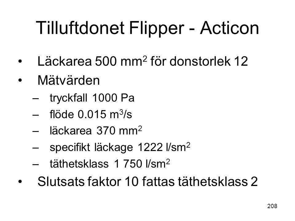 Tilluftdonet Flipper - Acticon