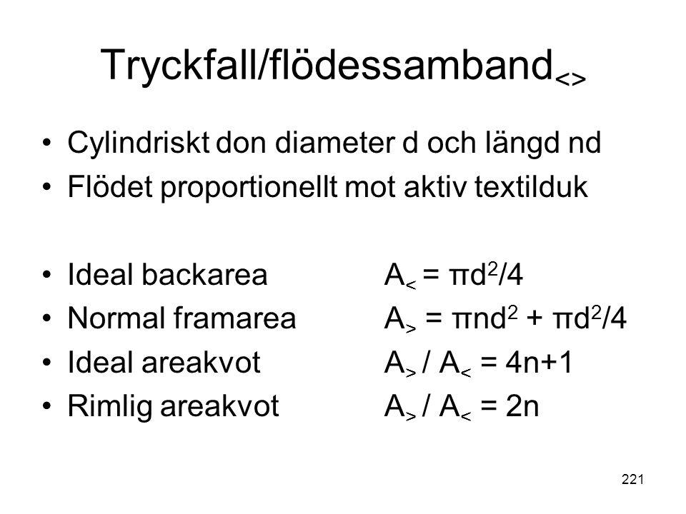 Tryckfall/flödessamband<>