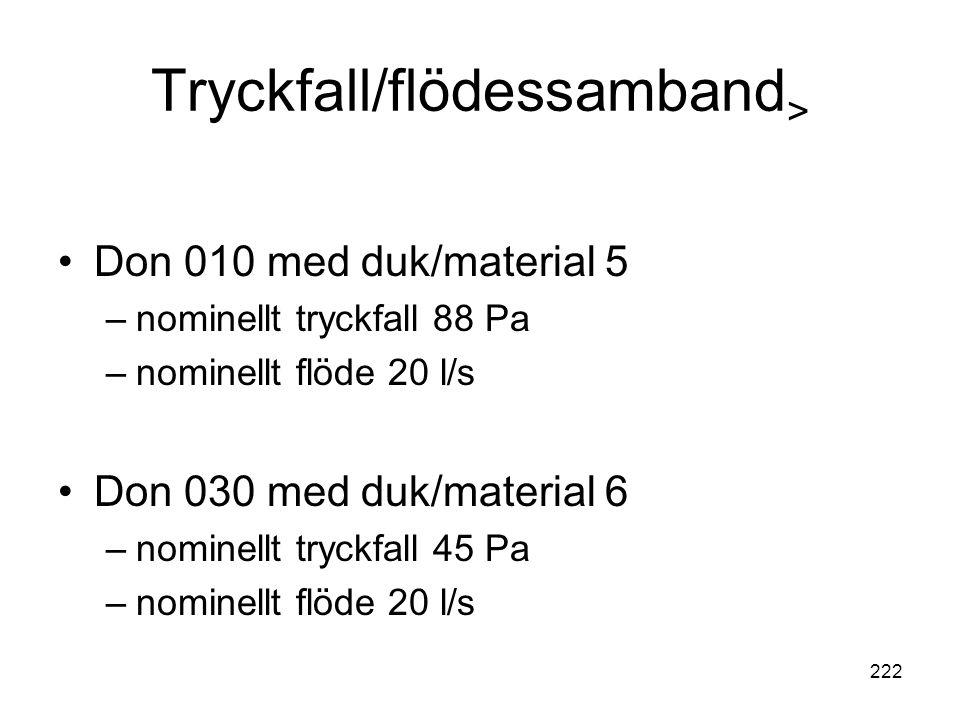 Tryckfall/flödessamband>