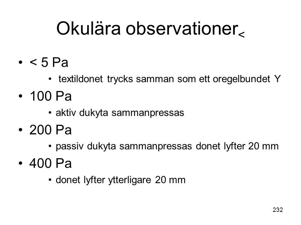 Okulära observationer<