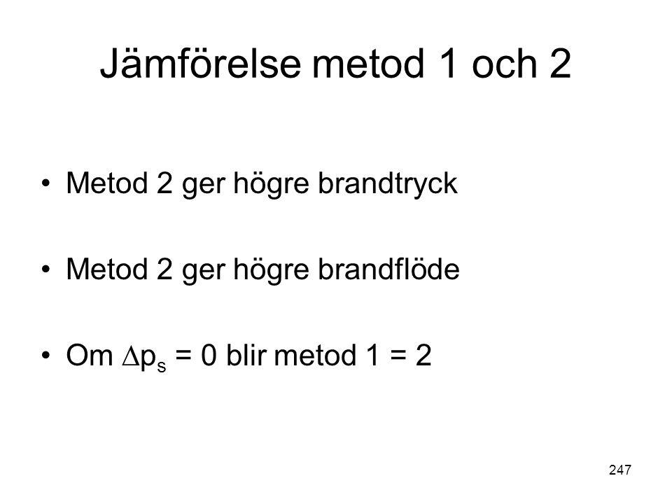 Jämförelse metod 1 och 2 Metod 2 ger högre brandtryck