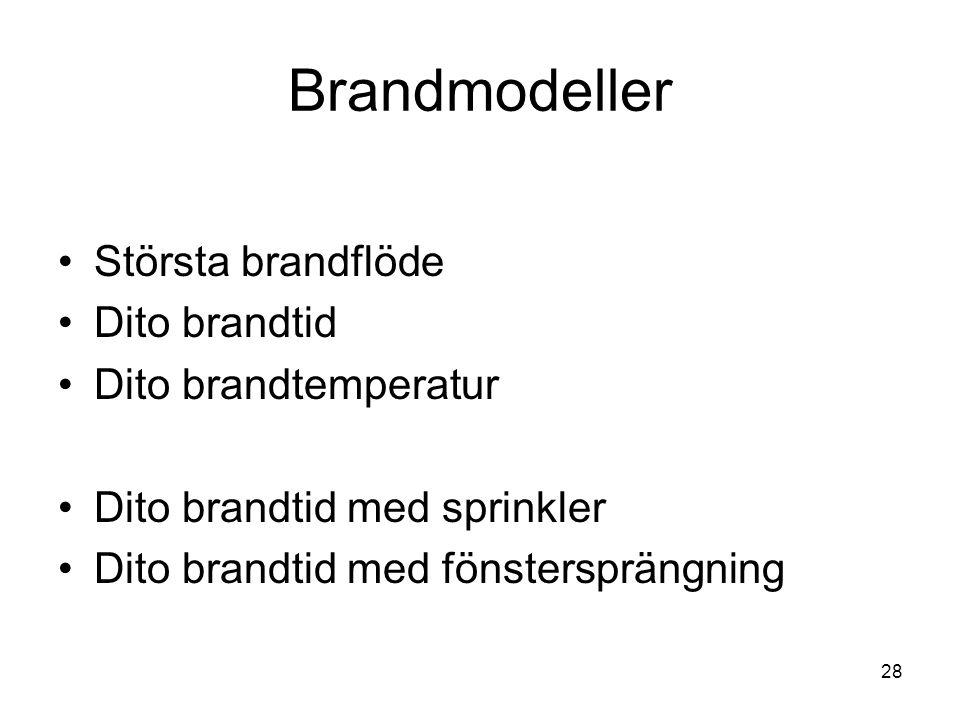 Brandmodeller Största brandflöde Dito brandtid Dito brandtemperatur