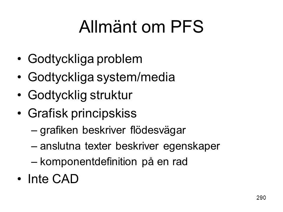 Allmänt om PFS Godtyckliga problem Godtyckliga system/media