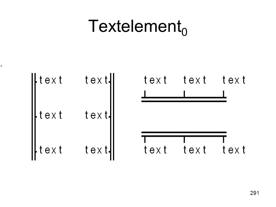 Textelement0