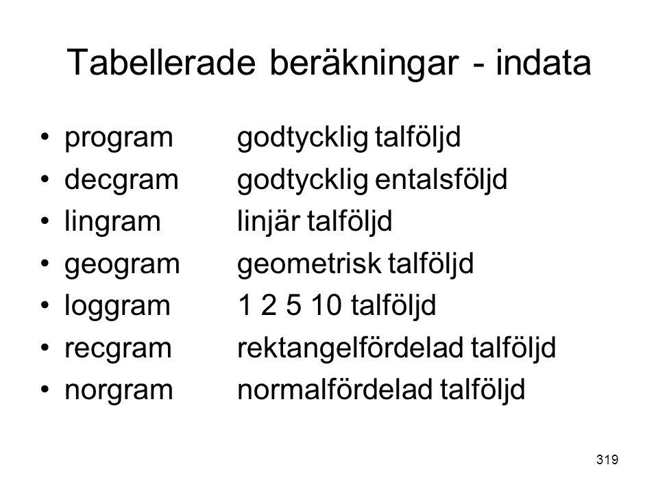 Tabellerade beräkningar - indata