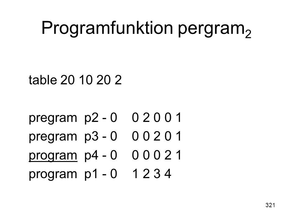 Programfunktion pergram2