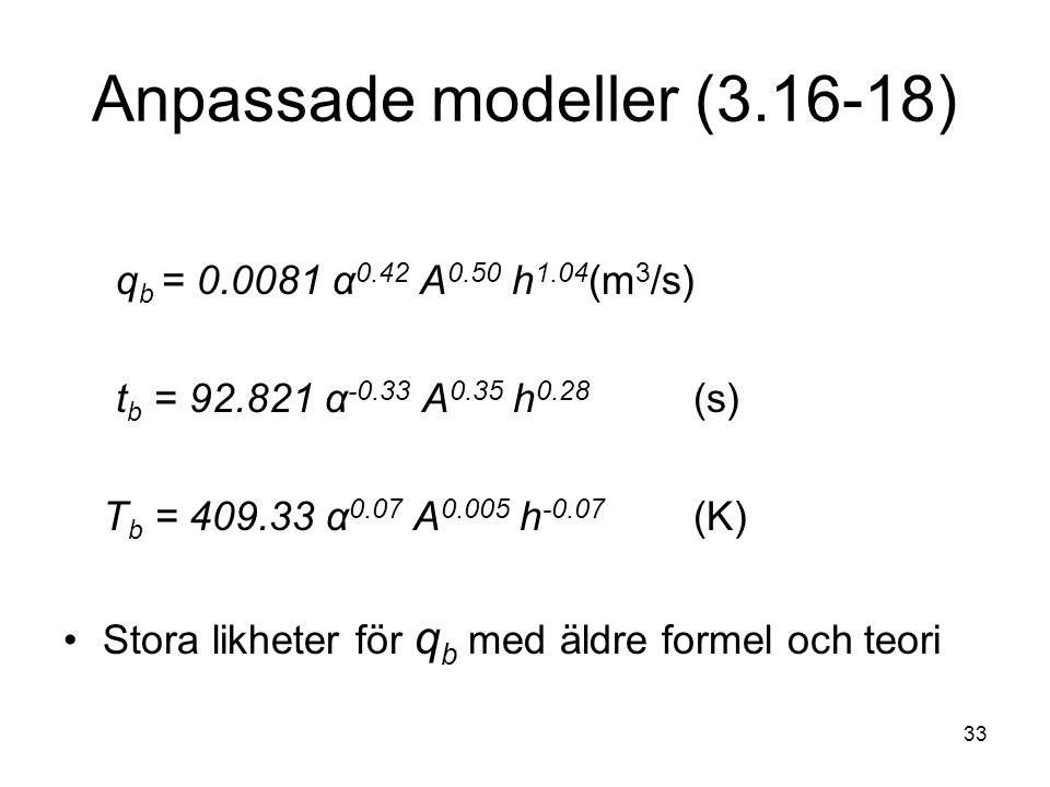 Anpassade modeller (3.16-18)