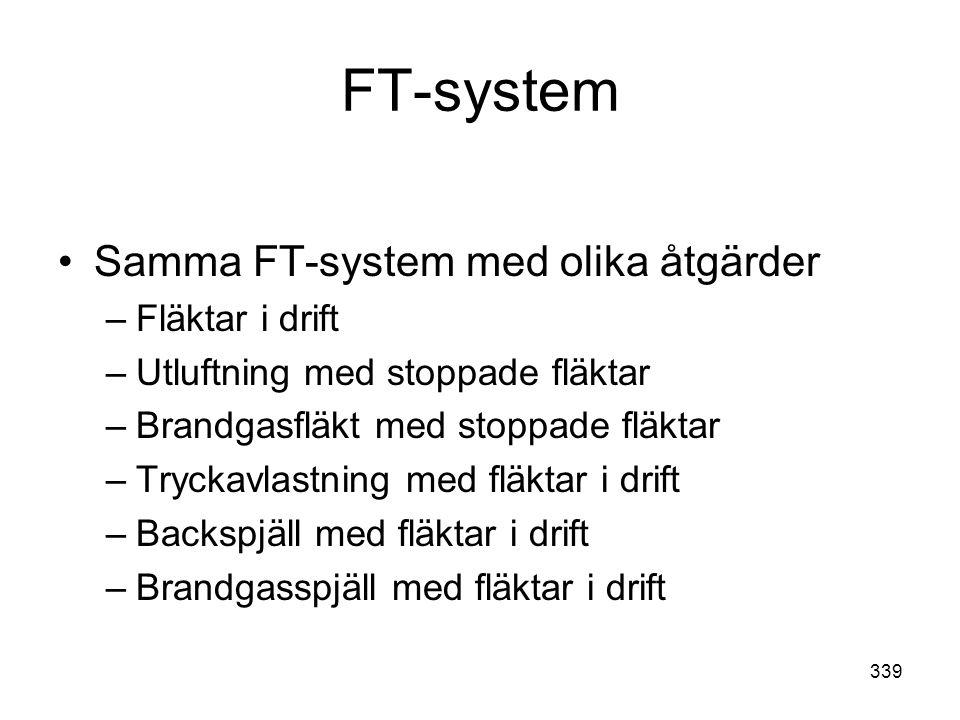 FT-system Samma FT-system med olika åtgärder Fläktar i drift