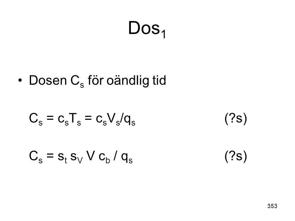Dos1 Dosen Cs för oändlig tid Cs = csTs = csVs/qs ( s)