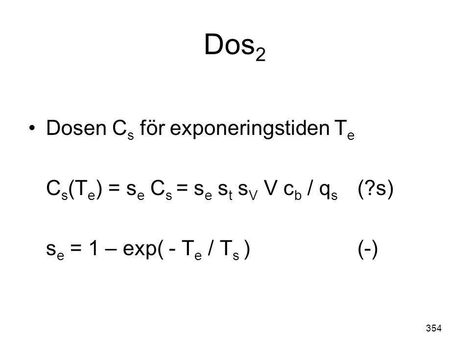Dos2 Dosen Cs för exponeringstiden Te