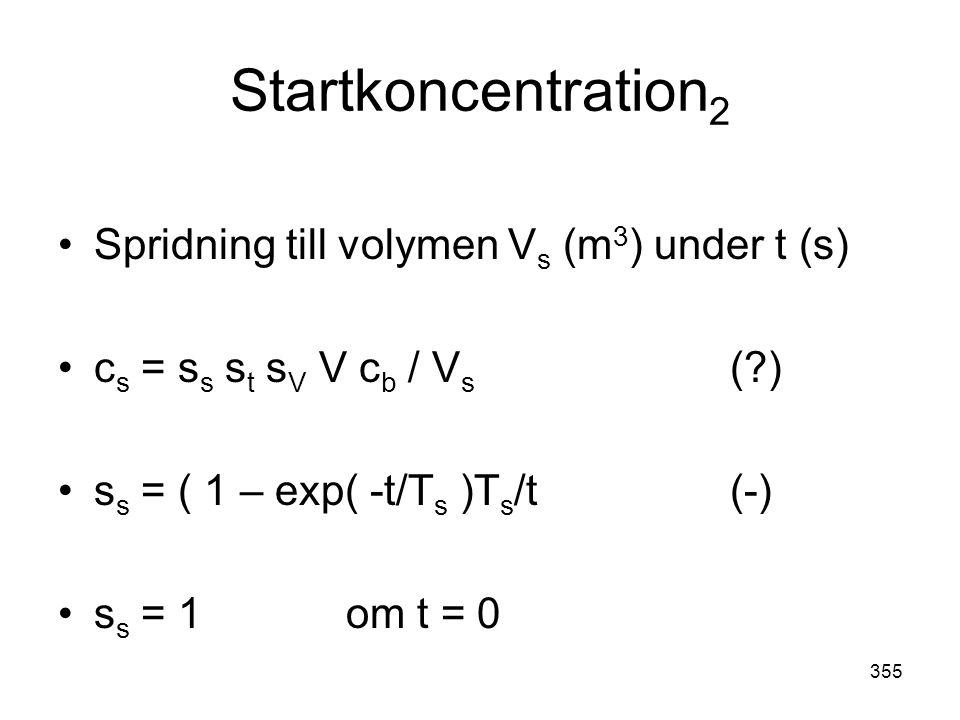 Startkoncentration2 Spridning till volymen Vs (m3) under t (s)