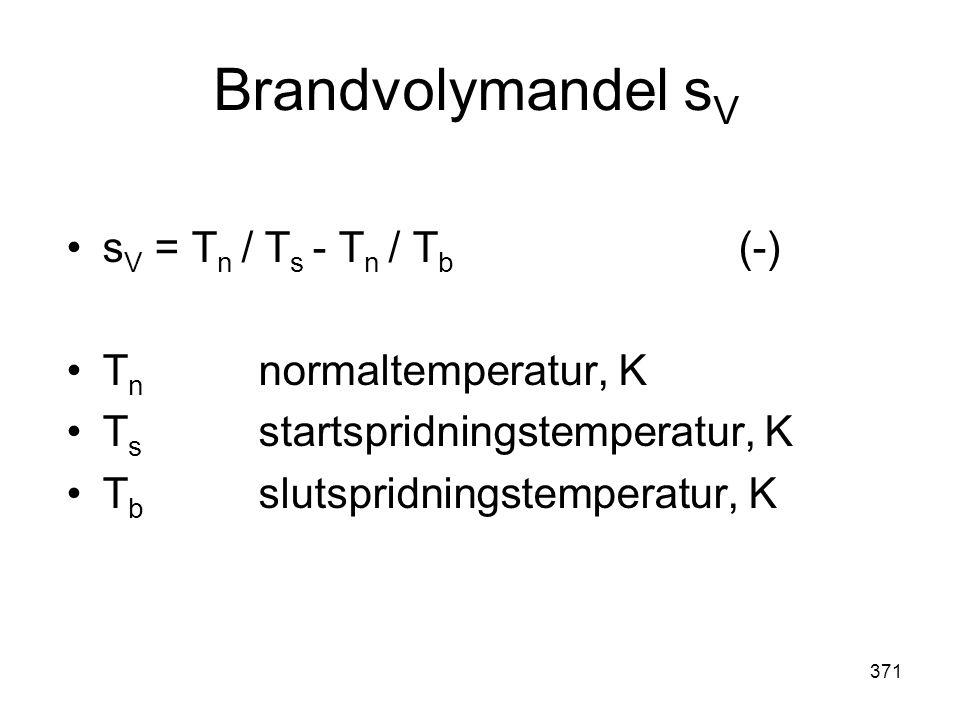 Brandvolymandel sV sV = Tn / Ts - Tn / Tb (-) Tn normaltemperatur, K