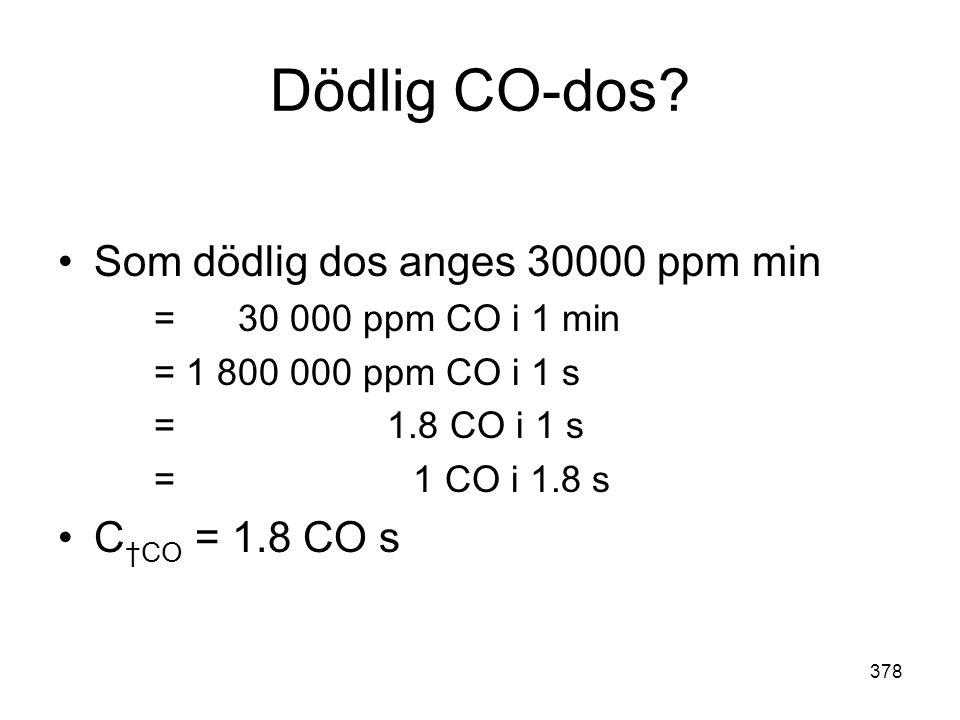 Dödlig CO-dos Som dödlig dos anges 30000 ppm min C†CO = 1.8 CO s