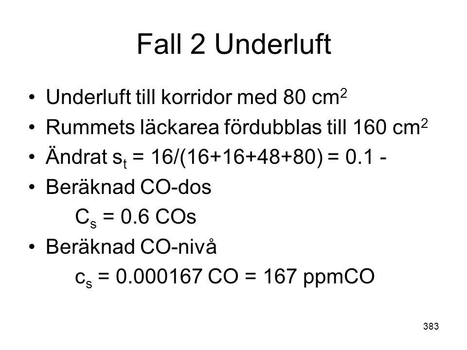 Fall 2 Underluft Underluft till korridor med 80 cm2