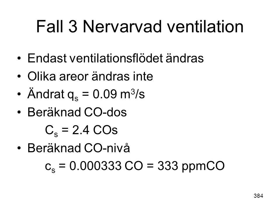Fall 3 Nervarvad ventilation