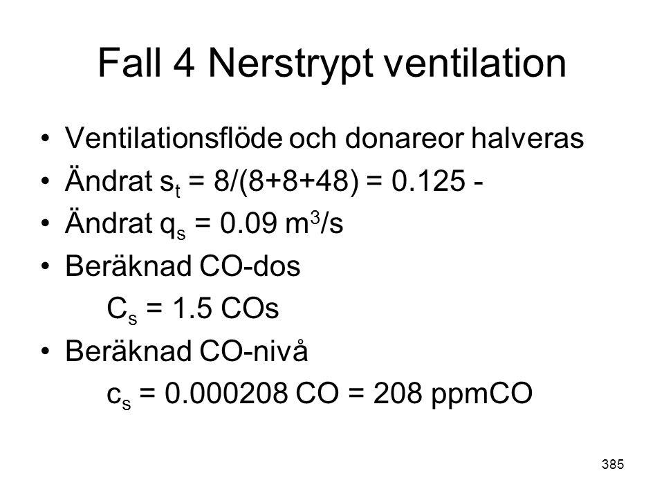 Fall 4 Nerstrypt ventilation