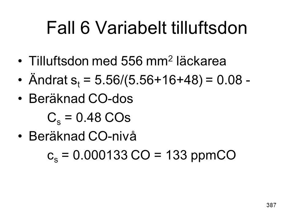 Fall 6 Variabelt tilluftsdon