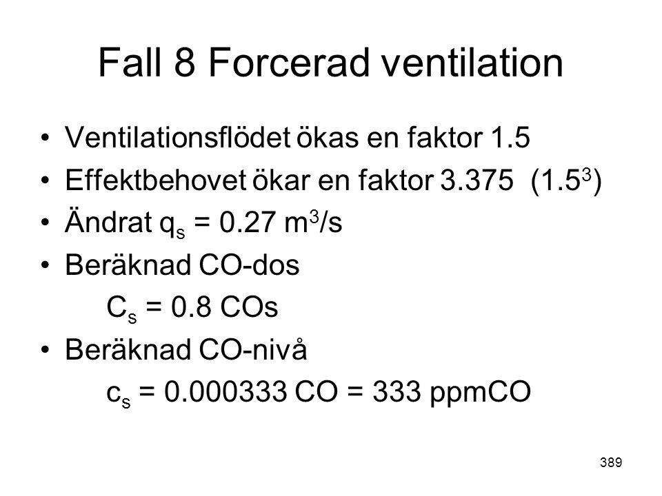 Fall 8 Forcerad ventilation