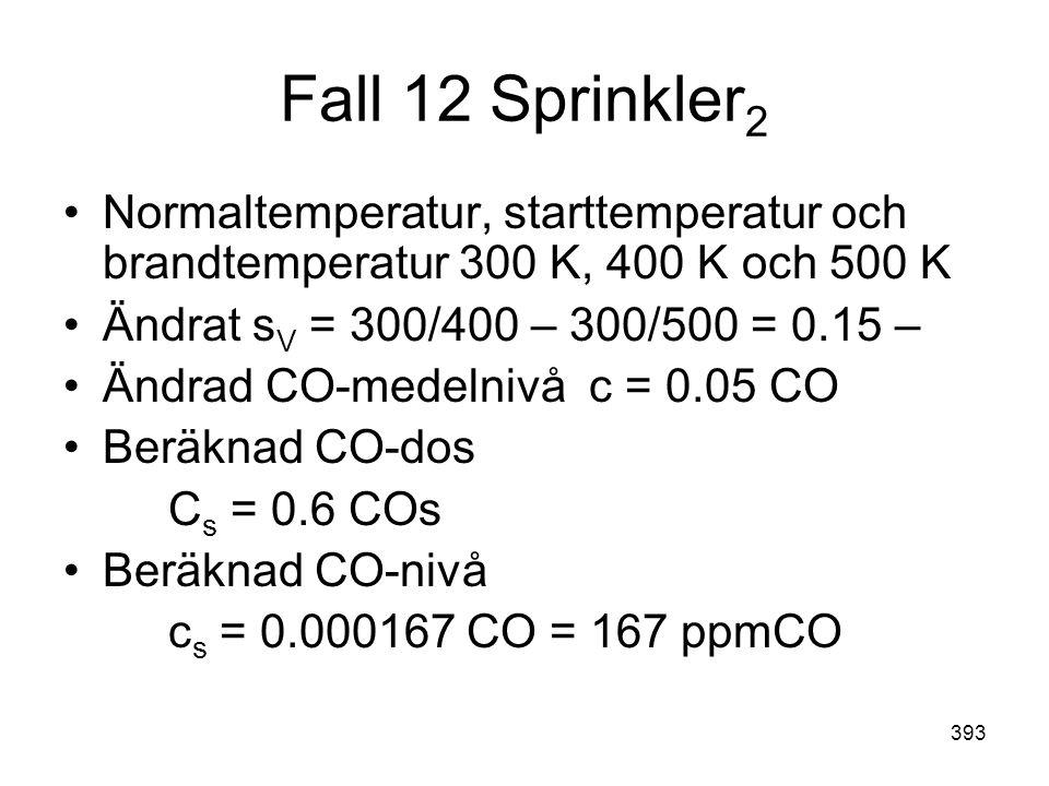 Fall 12 Sprinkler2 Normaltemperatur, starttemperatur och brandtemperatur 300 K, 400 K och 500 K. Ändrat sV = 300/400 – 300/500 = 0.15 –