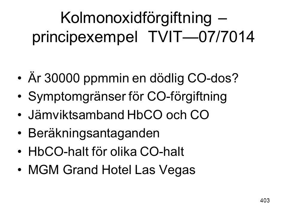 Kolmonoxidförgiftning – principexempel TVIT—07/7014