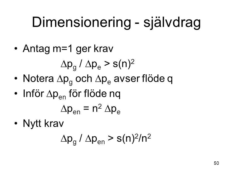 Dimensionering - självdrag