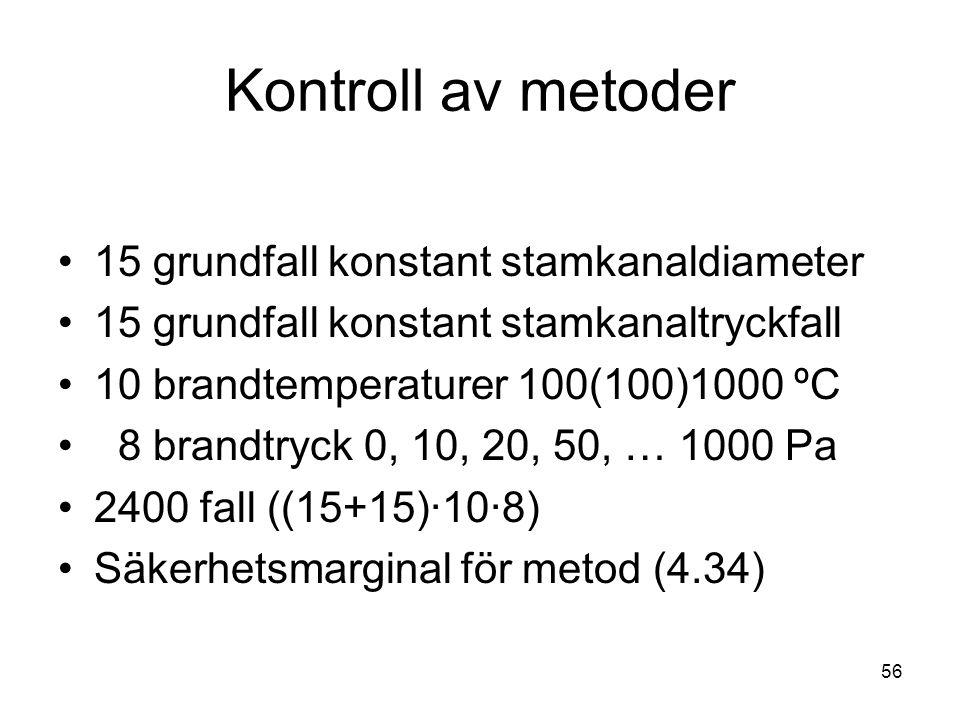 Kontroll av metoder 15 grundfall konstant stamkanaldiameter