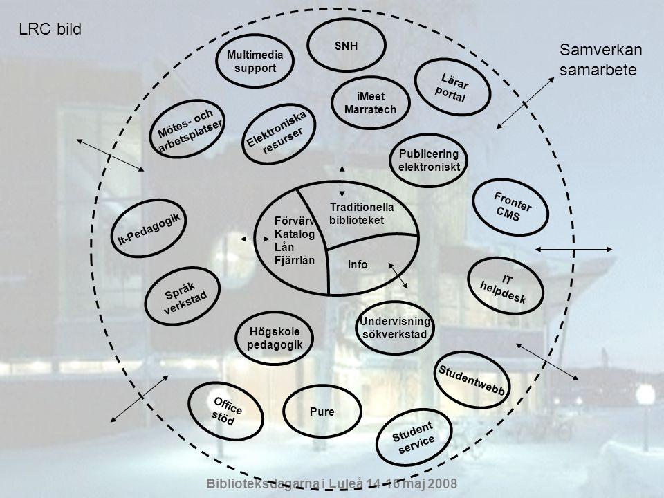 LRC bild Samverkan samarbete SNH Multimedia support Lärar portal iMeet