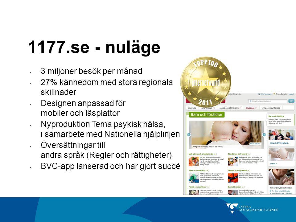 1177.se - nuläge 3 miljoner besök per månad
