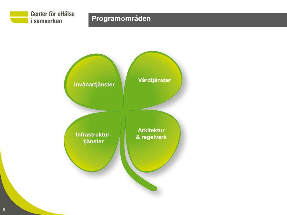 Programområden 5 5