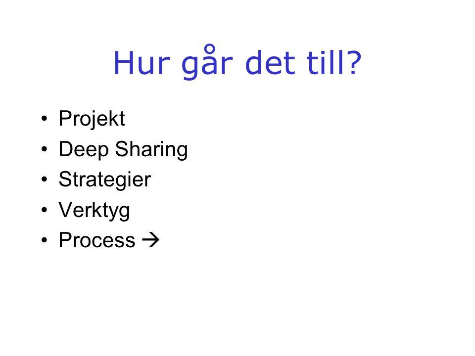 Hur går det till Projekt Deep Sharing Strategier Verktyg Process 